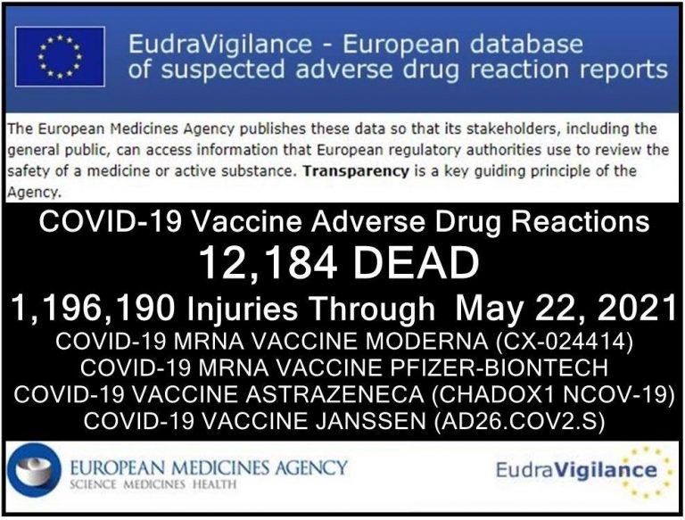Εμβόλια: 12.184 θάνατοι και 1.196.190 παρενέργειες